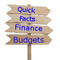 Facts Budgets